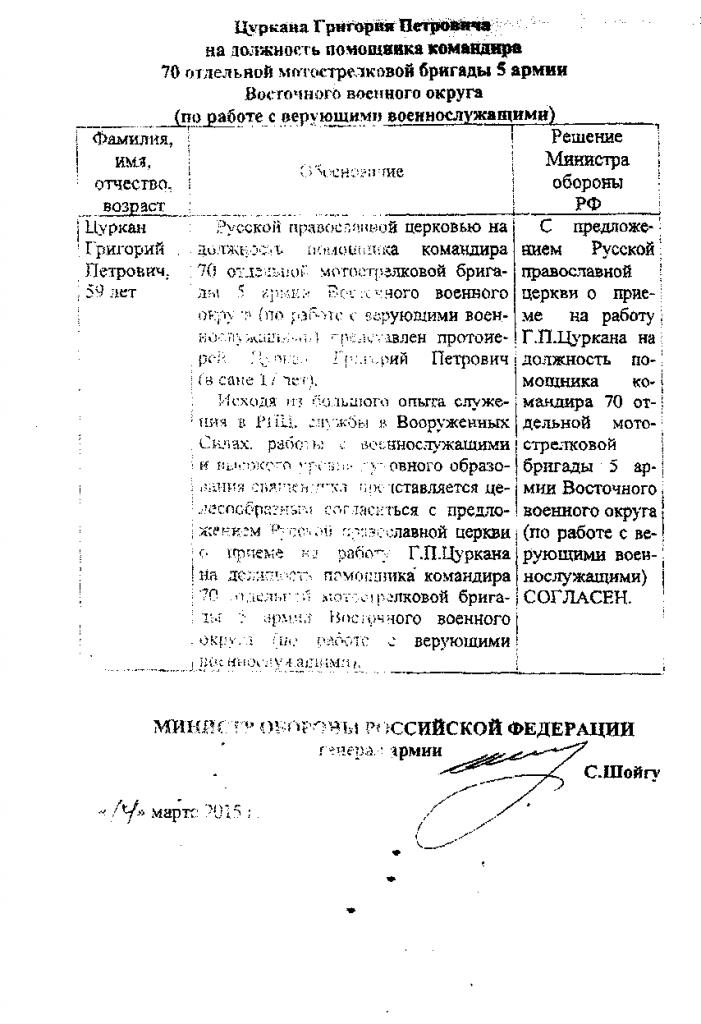 Распоряжение 14.03.2015 г. (С. Шойгу)